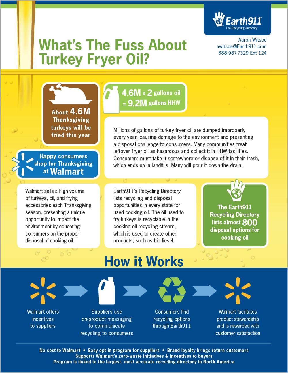 Earth911 Turkey Fryer Oil Information Sheet Alana Sabin